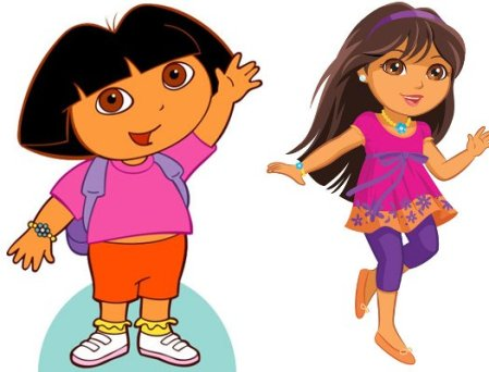 Dora, Before and After